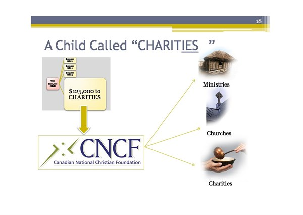 Child Called Charity Second