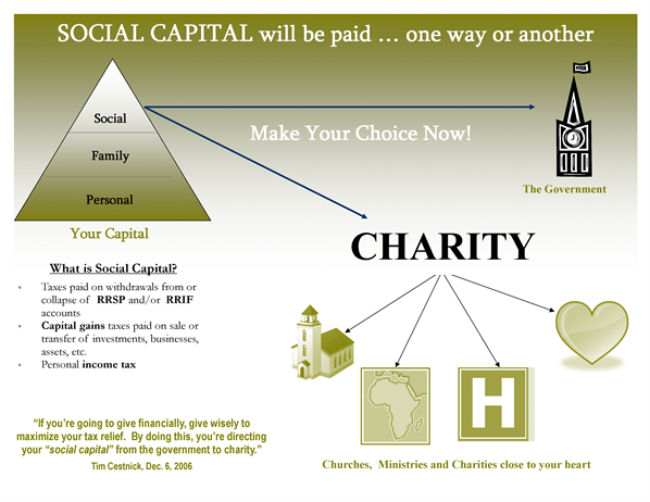Social Capital Sheet2 Rev